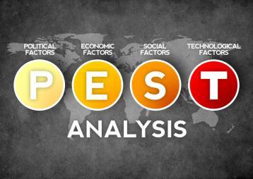 تحليل البيئة الخارجية والمُحيطة (بيست)