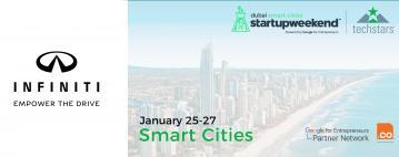 Techstars Startup Weekend Dubai