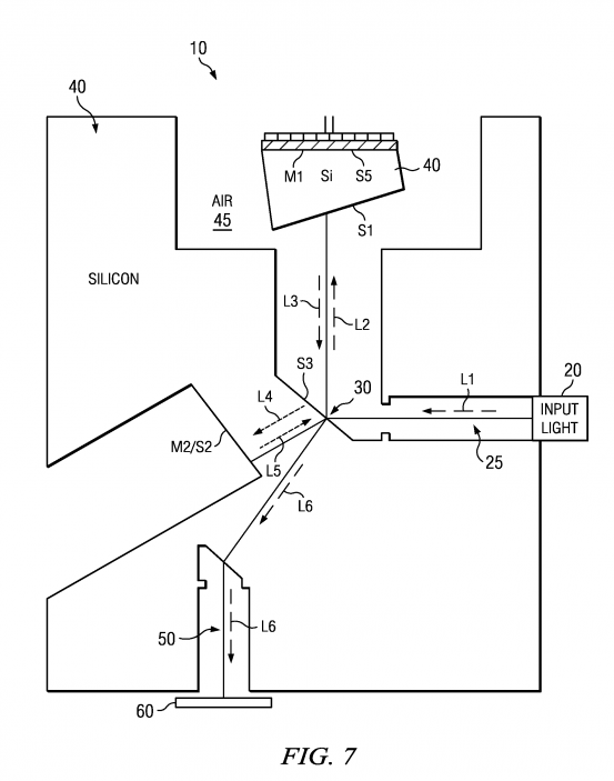 Compensated MEMS FTIR Spectrometer Architecture