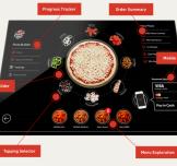 مستقبل المطاعم
