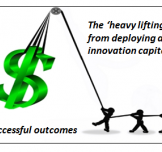 ?What makes up your Innovation Capital