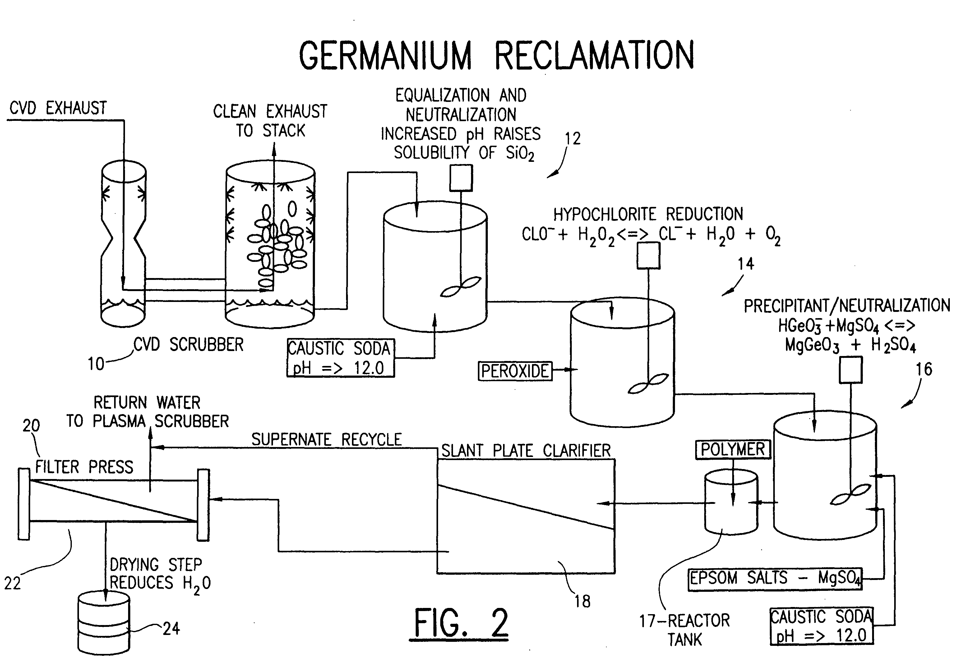 Method and apparatus for germanium reclamation from chemical vapor deposition