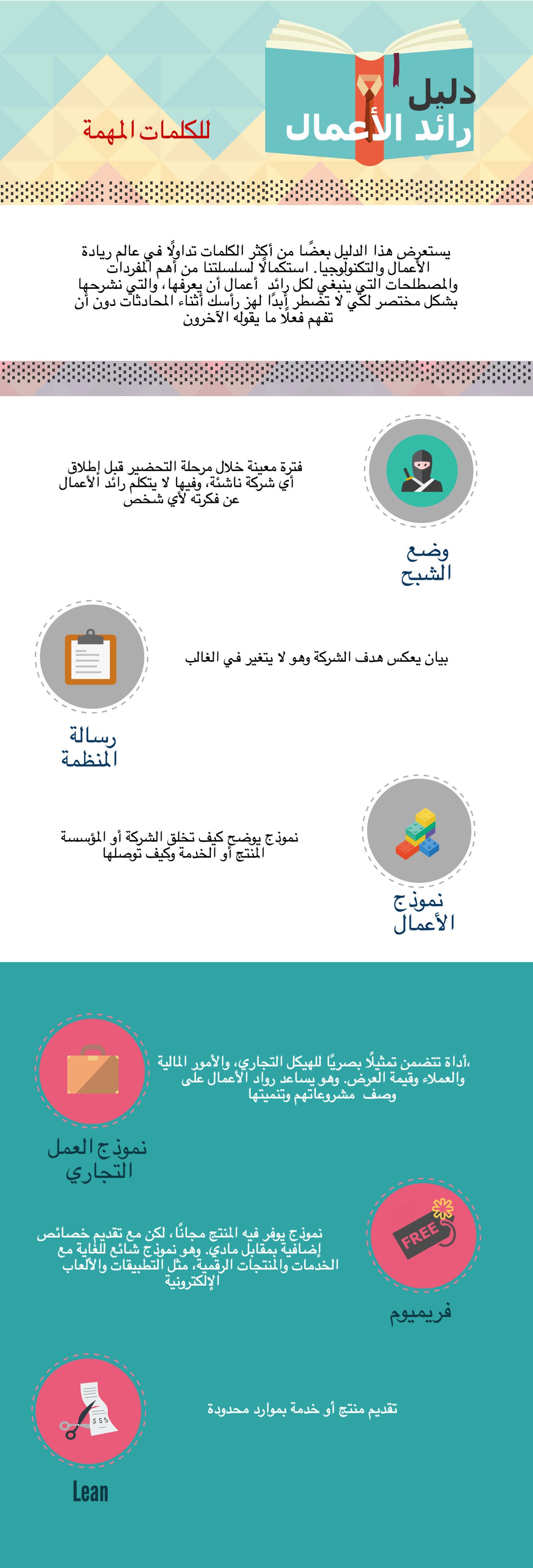 كلمات مهمة ينبغي لكل رائد أعمال أن يعرفها #6