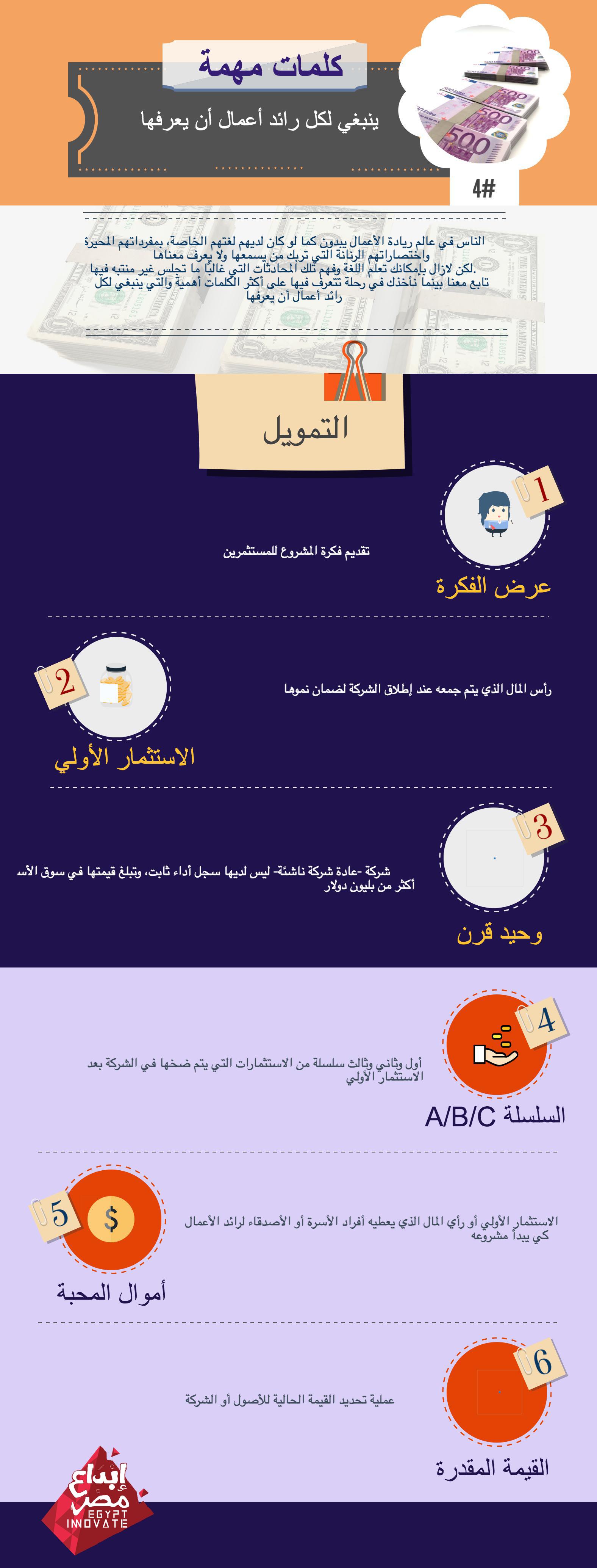 كلمات مهمة ينبغي لكل رائد أعمال أن يعرفها #4