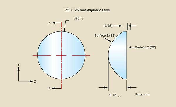 Aspherical optical surfaces and optical scanners