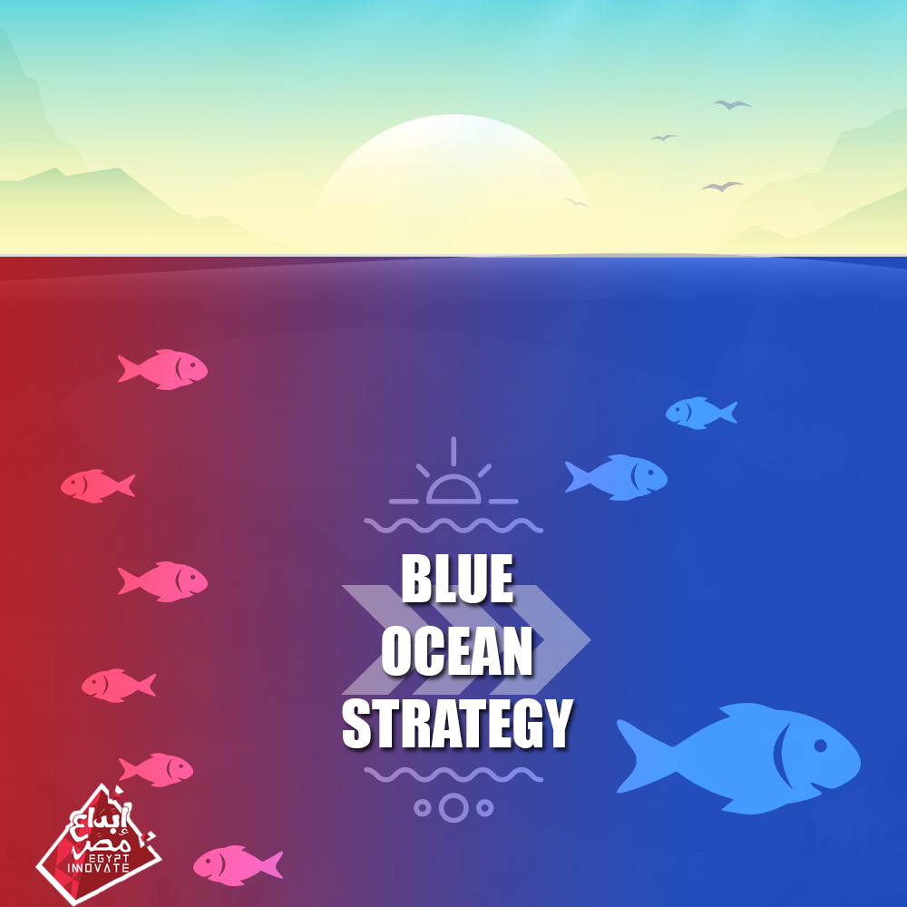 ERRC grid - Blue Ocean strategy