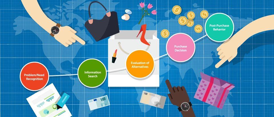 سلوك المستهلك - Consumer Behavior