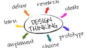 كيف تخلق ثقافة ابتكار في شركتك تشجع على التفكير التصميمي