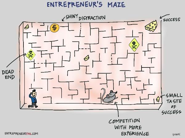 Doodling to Help New  Entrepreneurs Avoid Mistakes