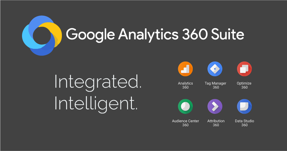 جوجل Analytics 360 ينافس أدوبي Marketing Cloud