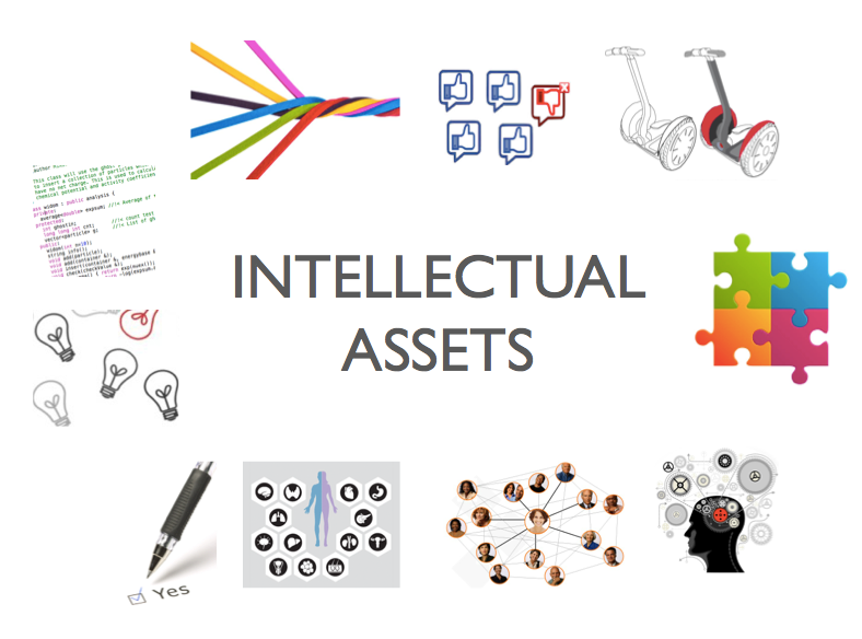 Intellectual Assets 101: A beginner's introduction to intellectual property