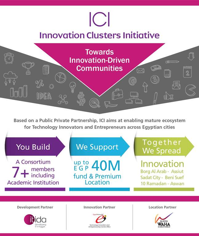 Call for Expression of Interest - Innovation Clusters Initiative