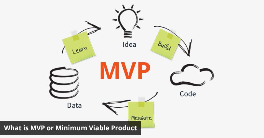 What is MVP? – Entrepreneurship 101