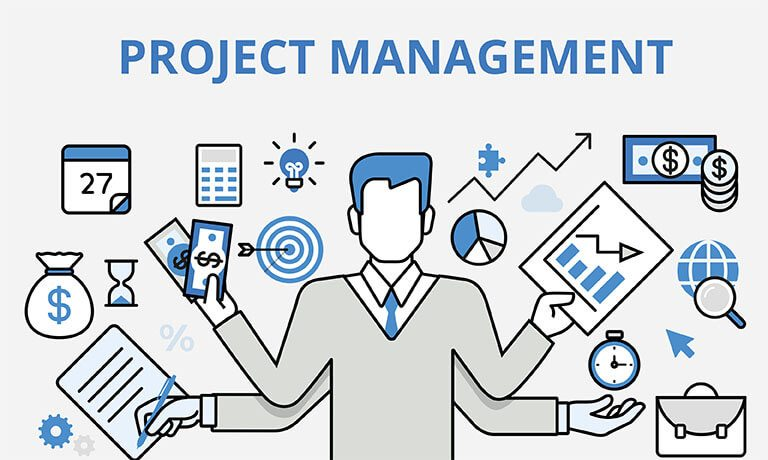 Project Management and Organization Kit