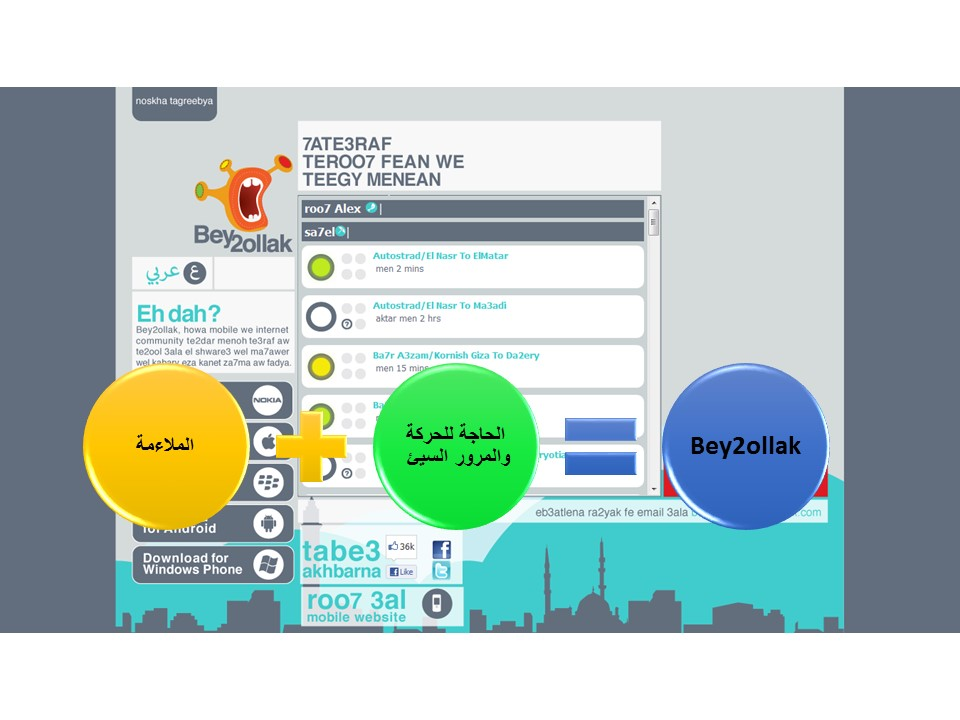 ١٠ شركات ناشئة استفادت من احتياجات المستهلك المصري واتجاهات السوق