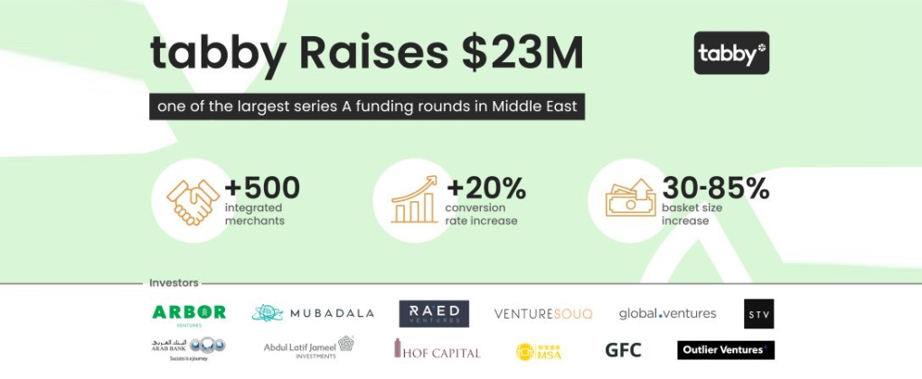 Tabby raises $23m in largest 'Series A' funding round in the Middle East