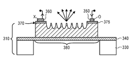 Structured Silicon-based Thermal Emitter