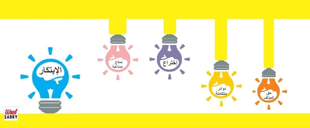 الإبداع والاختراع والابتكار، مناقشة حول المفاهيم الإبداعية