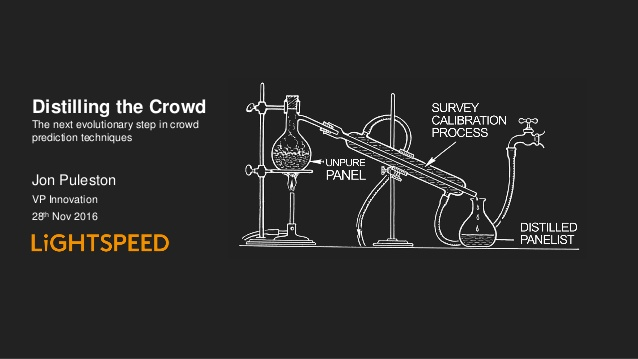 Distilling the crowd: the next evolutionary step in crowd wisdom