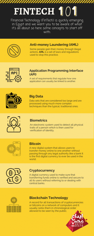 5 FinTech Terms You Should Know About