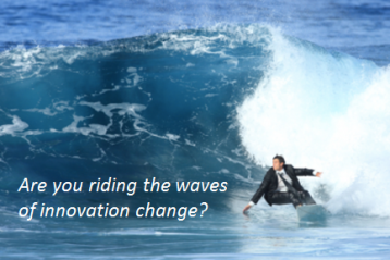 Riding the Innovation Waves
