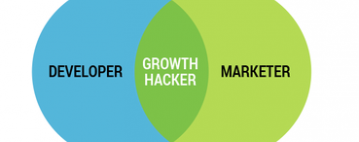 ما هو Growth Hacking؟