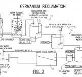 Method and apparatus for germanium reclamation...