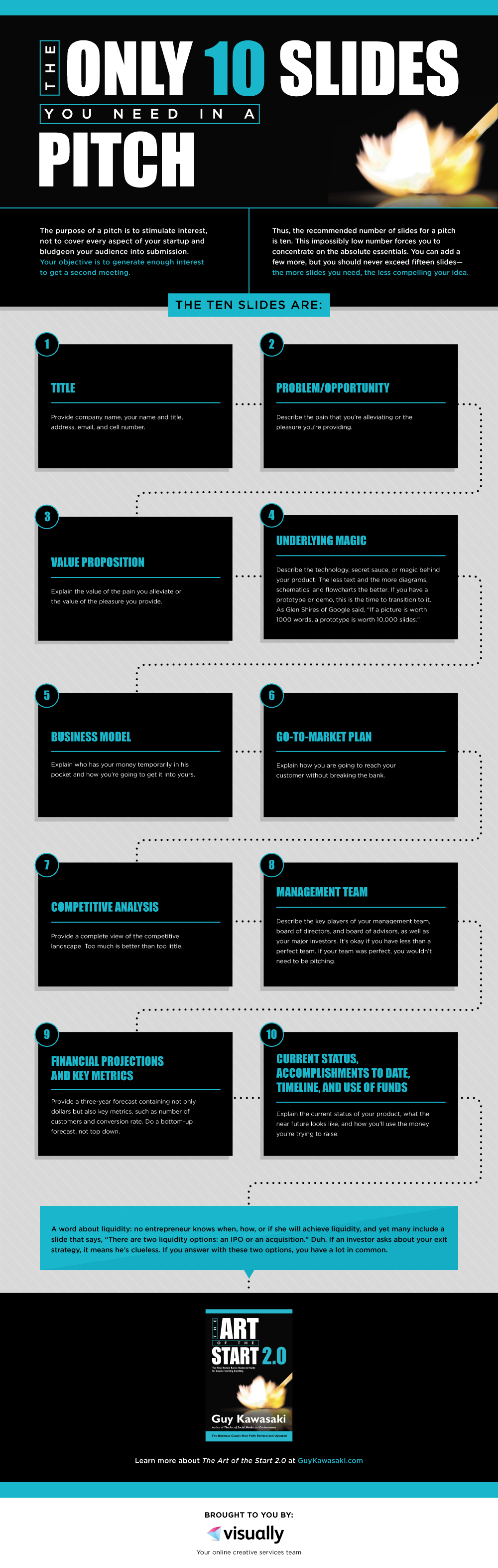 The Only 10 Slides You Need in Your Pitch: A Review